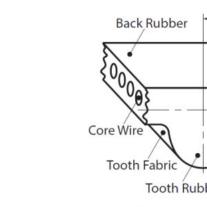 500-2GT-6 Bandwidth:6mm Pitch:2mm Length:500