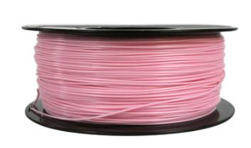 3d Filament Html M7e2bebe2